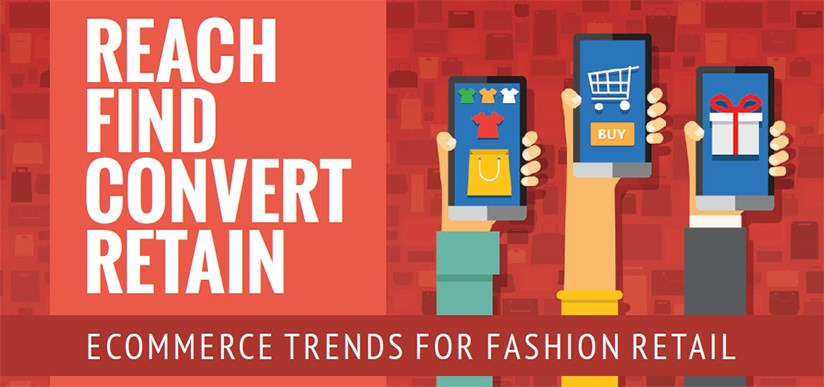 Reach, Find, Convert and Retain – Ecommerce Fashion Trends for Retail