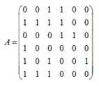 PageRank-img1