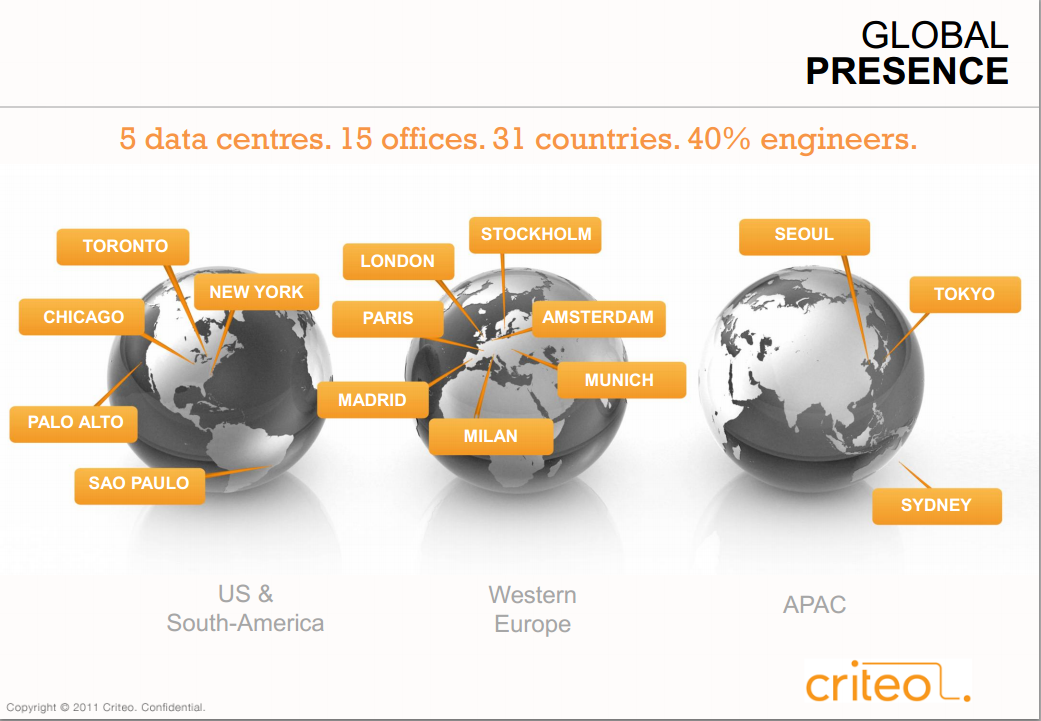 Criteo picture of slide
