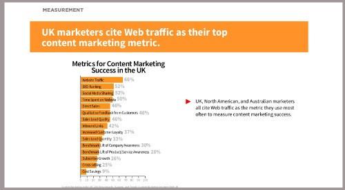 Content Metrics Image 1 - Louise McFetridge