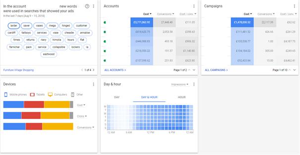 Google Ads interface 1