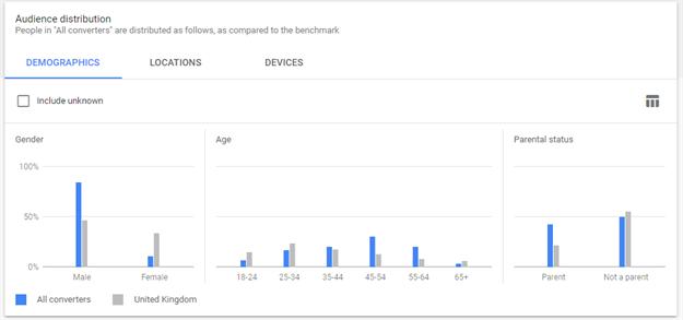 Google Ads interface 3
