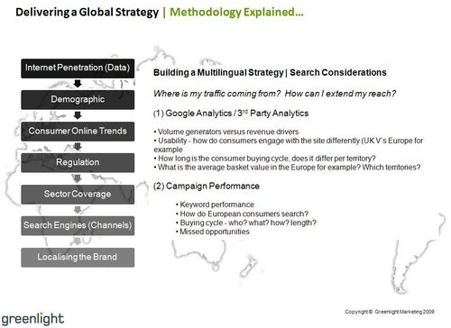 DeliveringGlobalStrategy